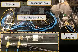 rehabilitation via mri compatible systems u2013 biorobotics and human
