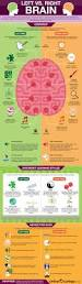 learning left brain or right brained brain infographic and