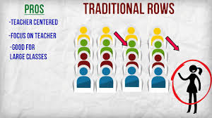 Floor Plans For Classrooms by Classroom Seating Arrangements Youtube