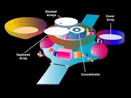 nasa genesis spacecraft in collection configuration