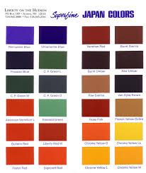 exterior paint color chart finest paint color chart kitchen paint