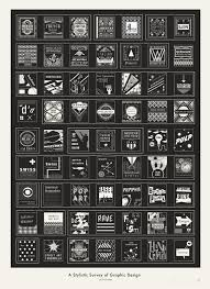 63 styles of graphic designs in 1 poster