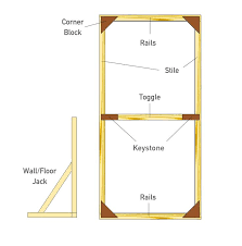 How To Make A Stage Curtain 159 Best Stage Craft Tech Theatre Images On Pinterest Woodwork