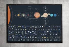 50 Space Themed Home Decor Accessories To Satiate Your Inner