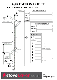 twin wall chimney design google search wood burning stove