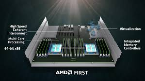 amd prepares 32 core naples cpus for 1p and 2p servers coming in q2