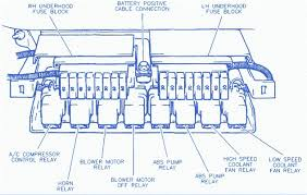 1995 buick park avenue fuse box diagram autobonches com