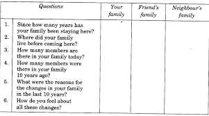 ncert solutions for class 4 evs chapter 9 changing families