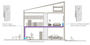 Home Network Design Diagram Home Network Setup Diagram Download Wiring Diagram