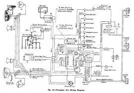wiring diagrams cars u2013 readingrat net