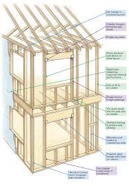 24 in on center framing fine homebuilding
