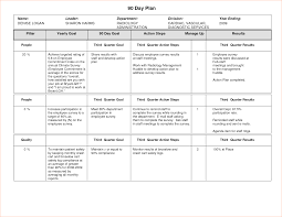 term planner template 90 day action plan template best business plan template 90 day action plan template best template idea for 90 day action plan template 584