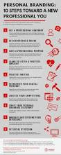 Branding Statement For Resume Your Personal Branding Strategy In 10 Steps Infographic Epbe