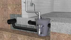 basement flooding sump pump