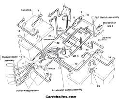 melex golf cart wiring diagram wiring diagram and schematic design