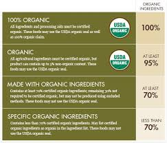 how to get usda certified the 4 levels of organic food certification