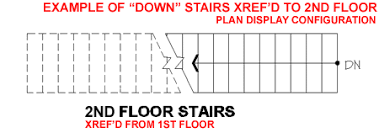 floor plan stairs the ups and downs of the adt stair display representation