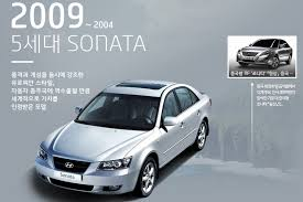 hyundai sonata 2009 specs fifth generation hyundai sonata 2004 2009 the