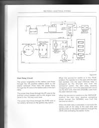 new holland skid steer wiring diagram new holland ls180 wiring
