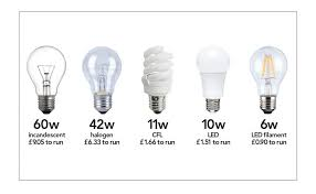 recycle halogen light bulbs switched on your guide to choosing the right light bulb wilkolife