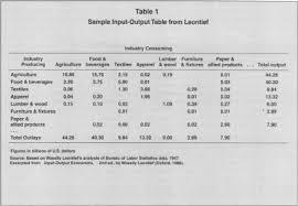 input and output tables input output analysis