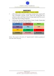 ogdcl safety handbook for oil u0026 gas development u0026 production leases u2026