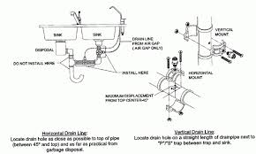 Kitchen Sink Drain Pipe by Kitchen Sink Drain Parts Diagram Wiring Diagram And Fuse Box Diagram