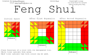 feng shui guide animal crossing feng shui diagrams png final neoseeker