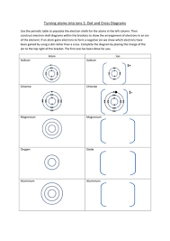 aqa 2 1 1 chemical bonding by gerwynb teaching resources tes