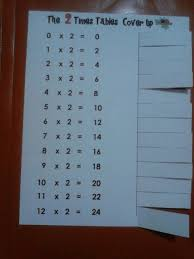 fun ways to learn your multiplication tables a teacher s idea how to help your kids learn multiplication tables