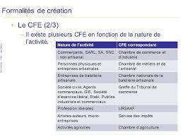 Cfe Centre De Formalités Des Entreprises Chambre D Initiation à La Création D Entreprise Ppt Télécharger
