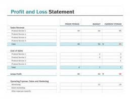 Project Profit And Loss Template Excel Profit And Loss Statement Template Excel Templates