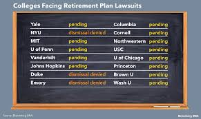 nyu retirement plan suit trimmed by judge but moving forward