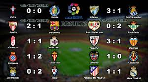 la liga premier league table liga bbva results table matchday 7 youtube