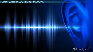 what are sound waves definition types u0026 uses video u0026 lesson