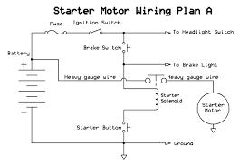 atv solenoid wiring diagram atv wiring diagrams instruction