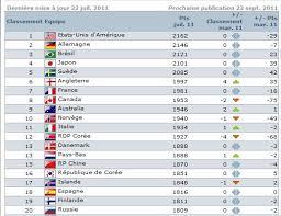classement cuisine mondiale 2014 classement cuisine mondiale 55 images classement de la cuisine