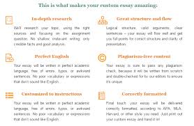 Buy Custom Essay Papers at Affordable Prices  Quality Custom