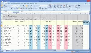 Advanced Spreadsheet Introduction To Excel Integration With Advanced Cymatic Trader