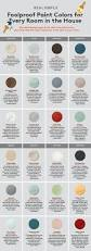 Benjamin Moore Historical Colors by 579 Best All The Colors In The Nest Images On Pinterest Wall