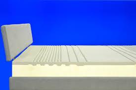 materasso fabbricatore opinioni materassi fabricatore opinioni id礬es de design d int礬rieur