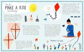 How To M by How To Make A Kite Flow Magazine