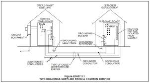 subpanel multiple outlets on a single 240v circuit page 3