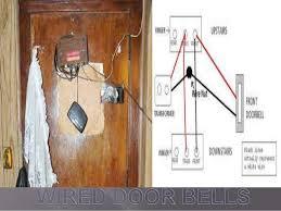 door bell for deaf
