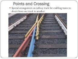 Different Types Of Wood Joints And Their Uses by Railway Engineering