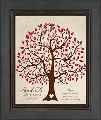 Wedding Gift Experiences Chic Ruby Wedding Gift Ideas Ru Wedding Anniversary Gifts The Gift