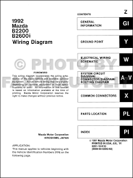 mazda b2200 wiring diagram on mazda b2200 i need the wiring