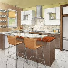 Kitchen Layouts And Designs Kitchen Layouts