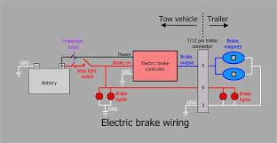 stunning trailer wiring diagram with electric brakes photos in