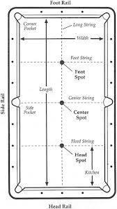 width of a 7 foot pool table how to measure your billiard table chion billiards 7 pool table
